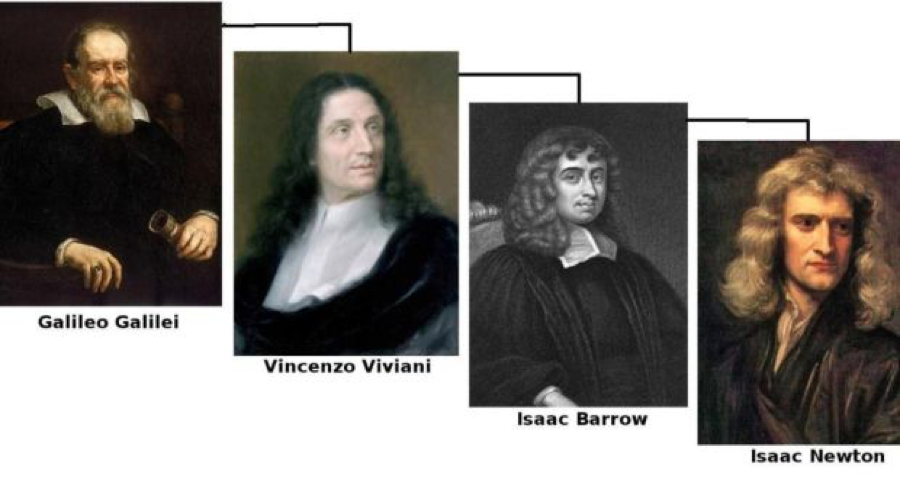 Isaac Newton's academic family tree. Source: irishtimes.ocm