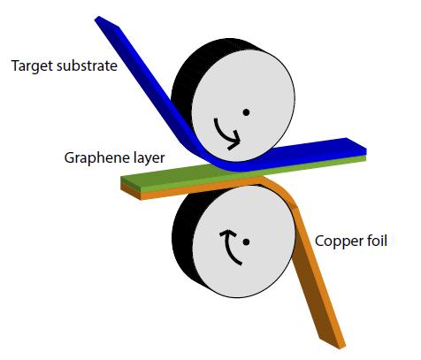 graphene2