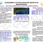 "Picture of ""Assessment of post-disaster reentry in Megaregions"" Poster"