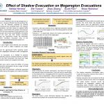 "Picture of ""Effect of Shadow Evacuation on Megaregion Evacuations"" Poster"