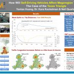 "Picture of ""How Will Self-Driving Vehicles Affect Megaregion Traffic? The Case of the Texas Triangle"" poster"
