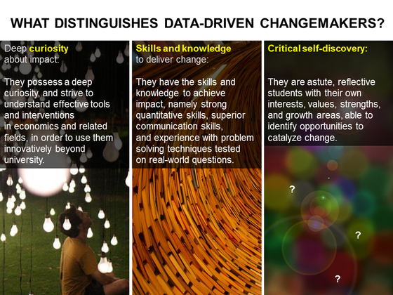 data_driven_changemakers_distinguishing_traits