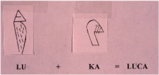Figure 6. Example of the rebus principle used to record names