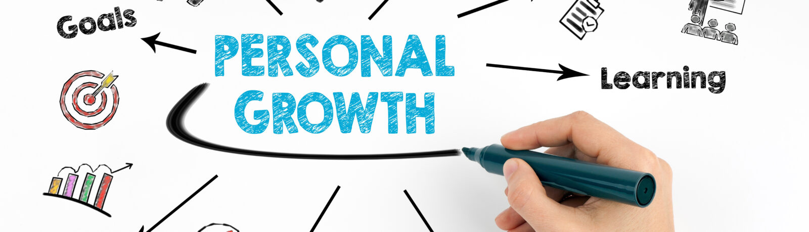"""The word """"personal growth"""" written on a whiteboard surrounded by related concepts."""