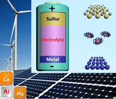Low-cost metal-sulfur batteries