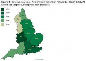 BREEAM English authorities