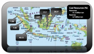 map-indonesia-coal-resources