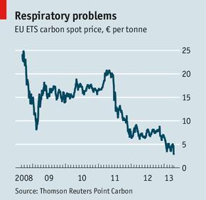 The economist ETS