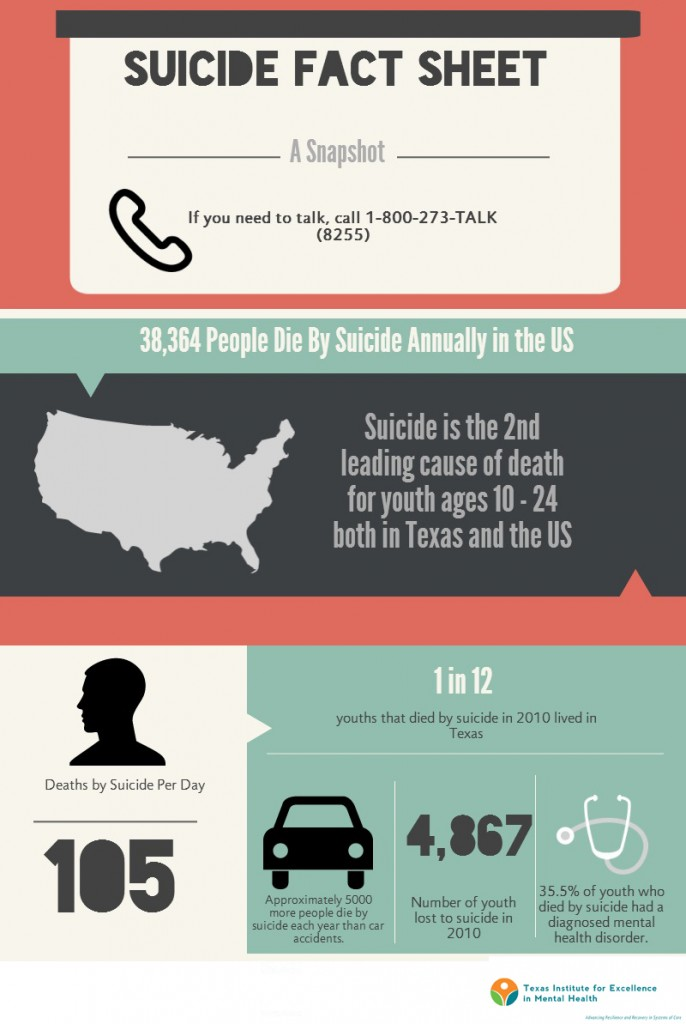 Suicide Prevention Infographic