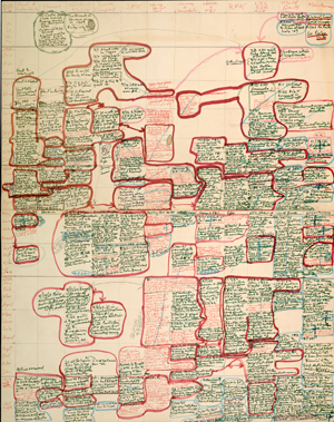 Norman Mailer's character timeline for 'Harlot's Ghost.' Click image to view larger version.