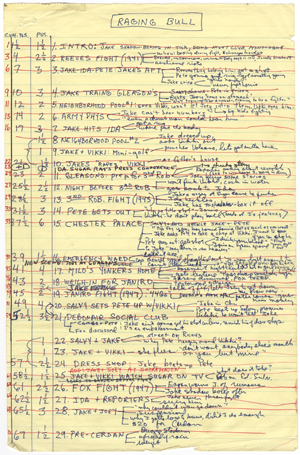Paul Schrader's outline for the 1980 film 'Raging Bull.'
