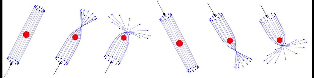 geometry of three dimensional flybys