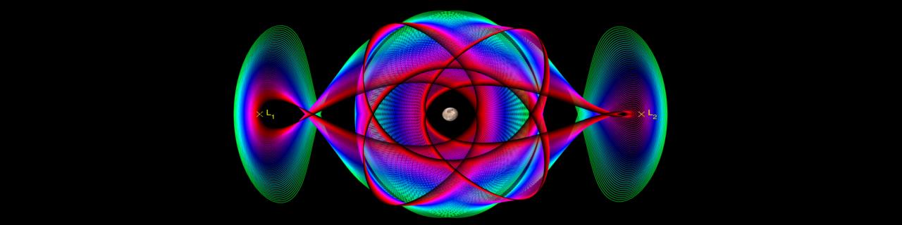 Europa periodic orbits