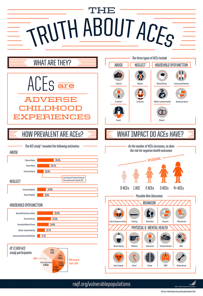 Infographic from the Robert Wood Johnson Foundation