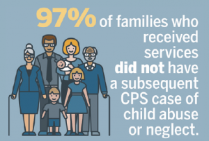 Child abuse prevention works