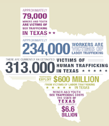 Human trafficking map
