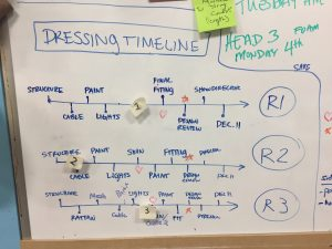 Whiteboard with Dressing Timeline for project
