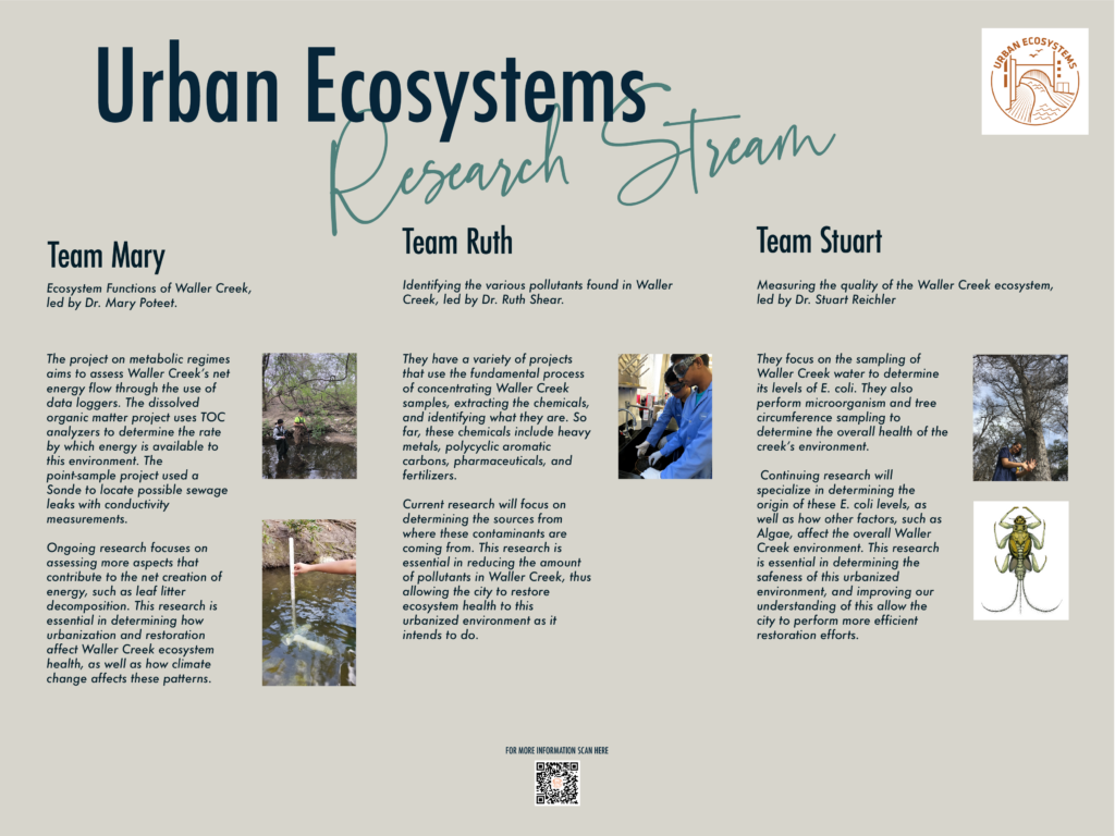 Sign-Urban-Ecosystems