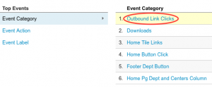 Category Outbound Links