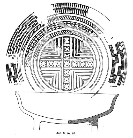 Figure 2. Bowl, from Samarra, Mesopotamia. Ernst Herzfeld, Die Vorgeschichtlichen Toepfereien von Samarra, Berlin 1930, p. 40, fig. 71, No 80.