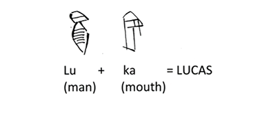 symbols for lu (man) plus ka (mouth) equals Lucas