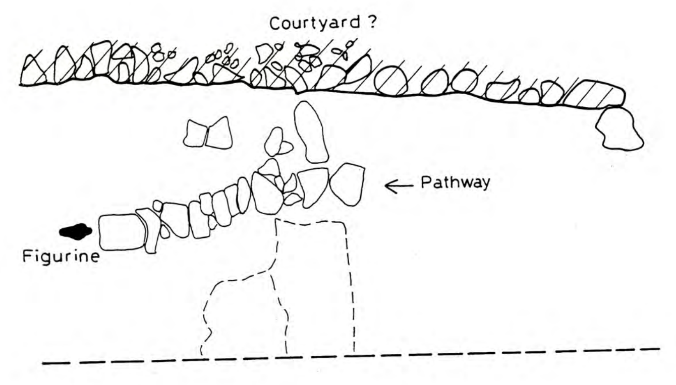 Drawing representing the location of where the statuette was found near a path and what may have been a courtyard.