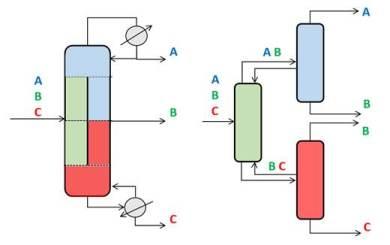 DWC-Control-Figure1