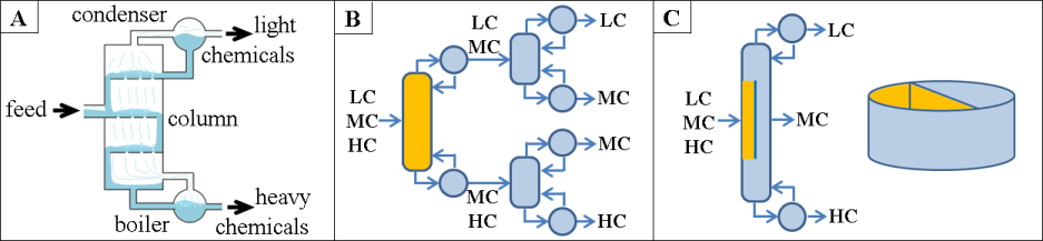 DWC-Modeling-Figure1
