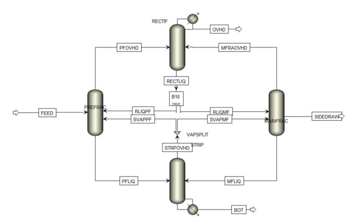 DWC-Modeling-Figure2