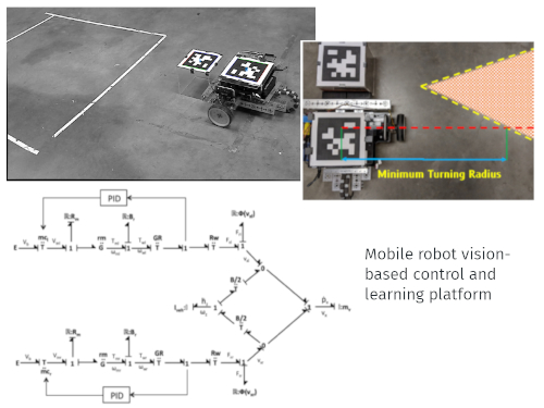 Image – mobile-robot vision and learning