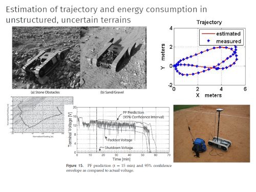 Image – estimation of trajectory and energy