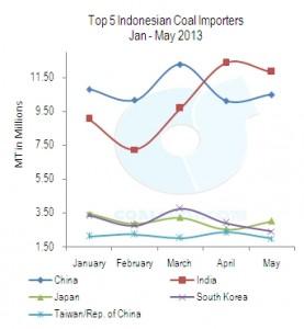 coal spot
