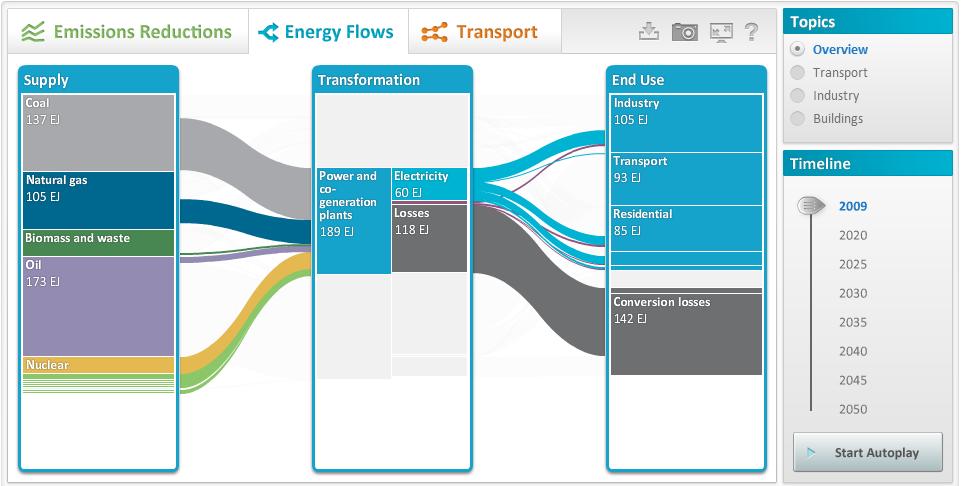 energyFlowChart