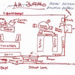 "David Mamet's scene design for ""American Buffalo."" David Mamet papers. © David Mamet."