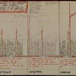 """David Mamet's plot chart/outline for """"Homicide"""" (1991). © David Mamet."""