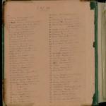 Charles Dodgson. Index, with Purple ink. Photographs, Volume III.