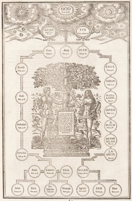 Antiquarian John Speed created a thirty-six page genealogy that was inserted into the first edition of the King James Bible (1611).