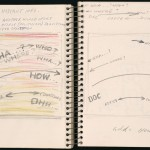Pages from one of Ed Ruscha's journals, undated.