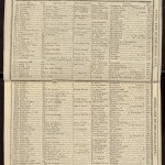 """Page from David Steel's """"Original and Correct List of the Royal Navy,"""" Improved (London, 1814)."""