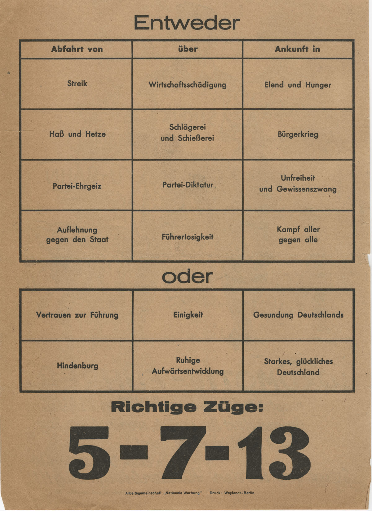 """Either / or"" sheet from the 1932 German elections ephemera collection."