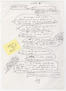 "Kazuo Ishiguro's chapter 1 plan for ""When We Were Orphans."""