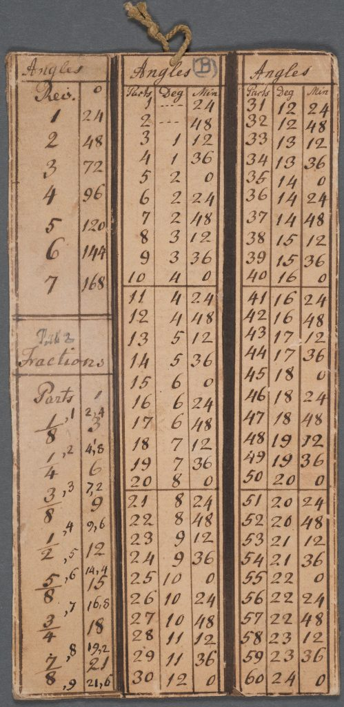 Micrometrical Tables, Sir William Herschel, 1780s-1790s, Herschel Family Papers.