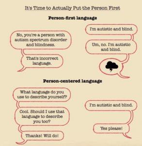 person-centered-language